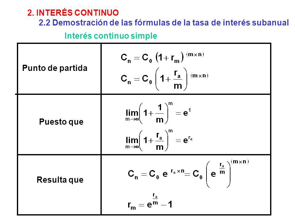 2. INTERÉS CONTINUO 2.2 Demostración de las fórmulas de la tasa de interés subanual. Interés continuo simple.