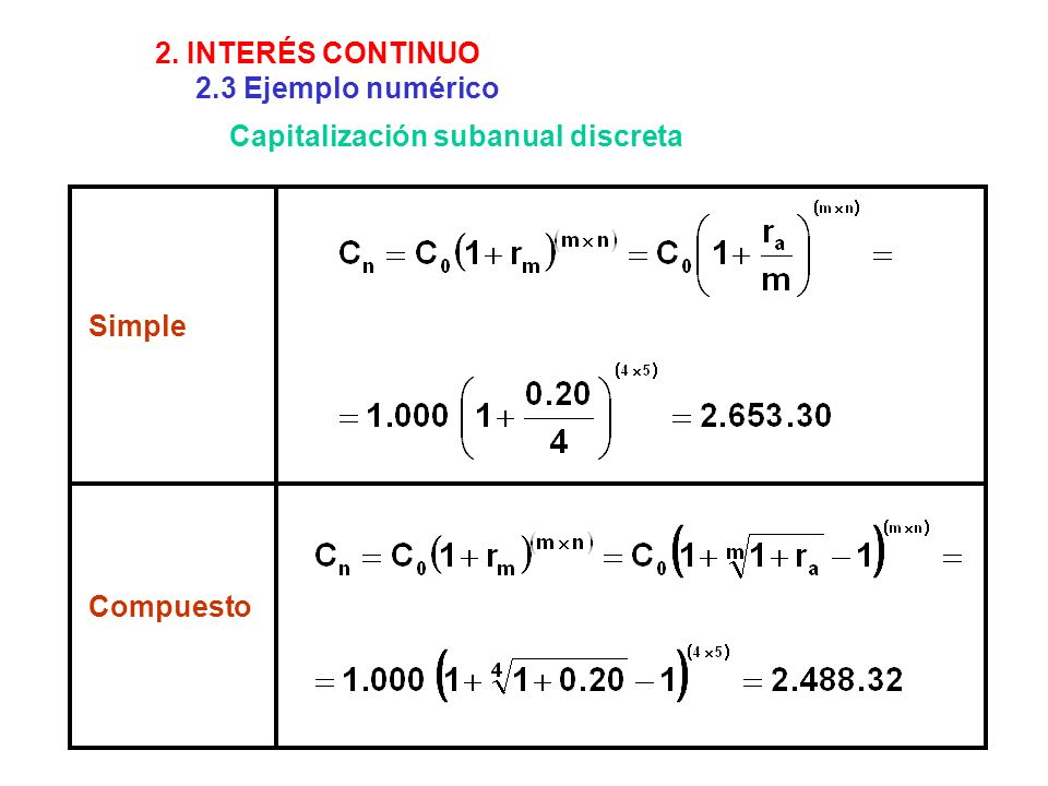 2. INTERÉS CONTINUO 2.3 Ejemplo numérico Capitalización subanual discreta Simple Compuesto