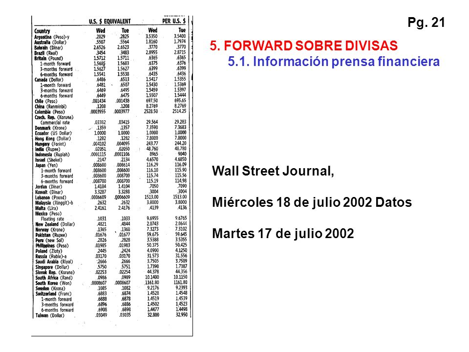 Pg. 21 5. FORWARD SOBRE DIVISAS. 5.1. Información prensa financiera. Wall Street Journal, Miércoles 18 de julio 2002 Datos.
