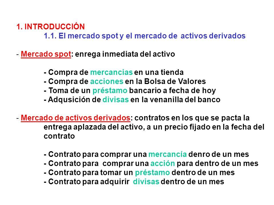 1. INTRODUCCIÓN 1.1. El mercado spot y el mercado de activos derivados. Mercado spot: enrega inmediata del activo.