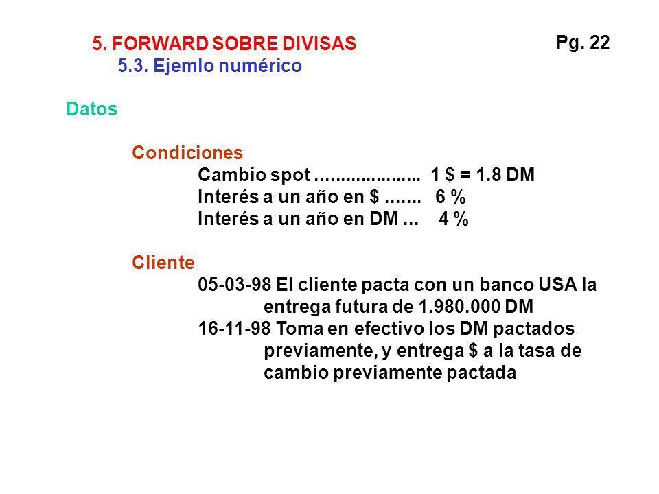 5. FORWARD SOBRE DIVISAS 5.3. Ejemlo numérico. Pg. 22. Datos. Condiciones. Cambio spot ..................... 1 $ = 1.8 DM.