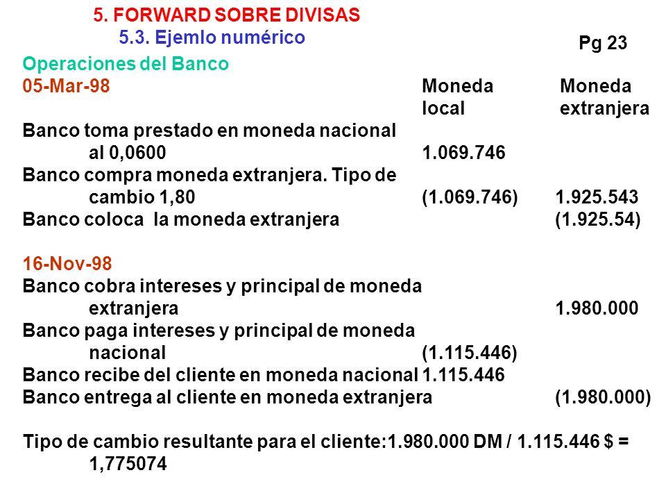 5. FORWARD SOBRE DIVISAS 5.3. Ejemlo numérico. Pg 23. Operaciones del Banco. 05-Mar-98 Moneda Moneda.