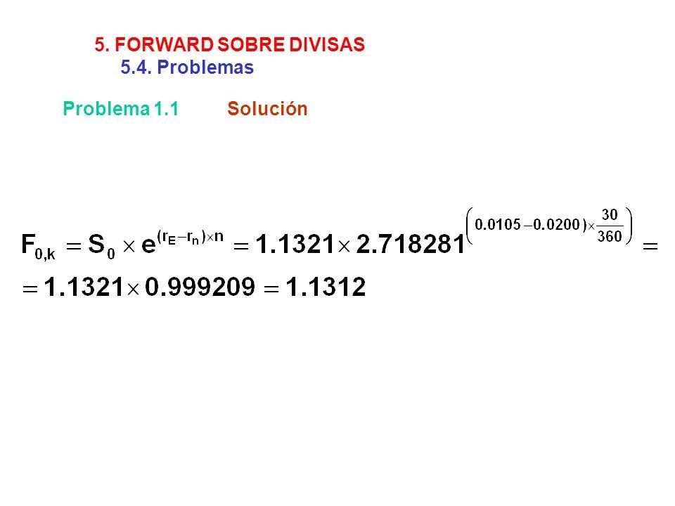 5. FORWARD SOBRE DIVISAS 5.4. Problemas Problema 1.1 Solución