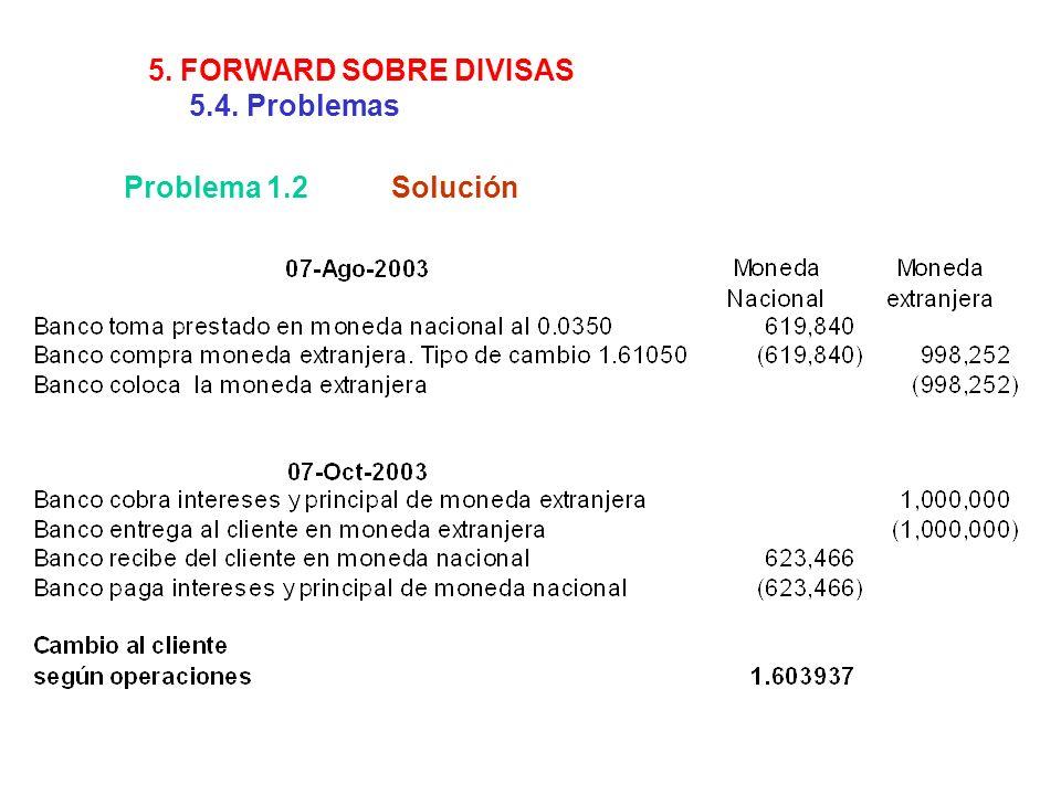5. FORWARD SOBRE DIVISAS 5.4. Problemas Problema 1.2 Solución