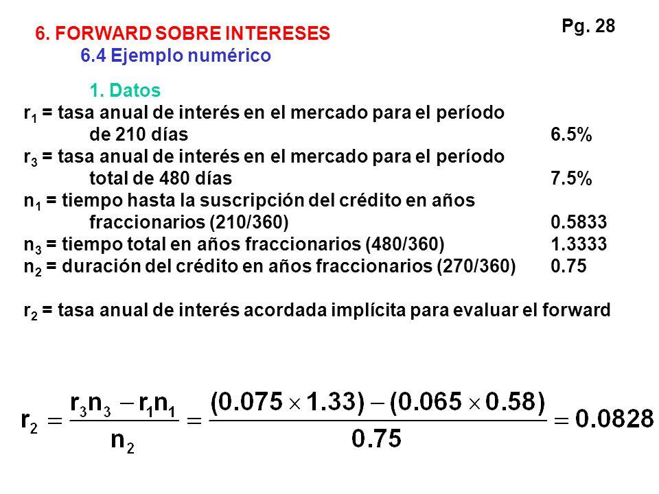 Pg. 28 6. FORWARD SOBRE INTERESES. 6.4 Ejemplo numérico. 1. Datos. r1 = tasa anual de interés en el mercado para el período.