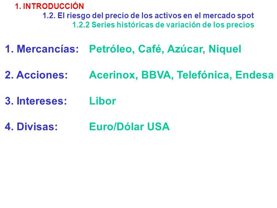 1. Mercancías: Petróleo, Café, Azúcar, Niquel