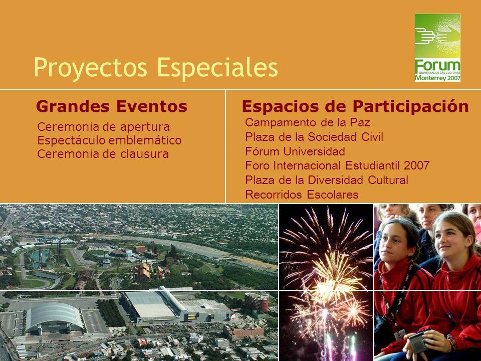 Proyectos Especiales Grandes Eventos Espacios de Participación