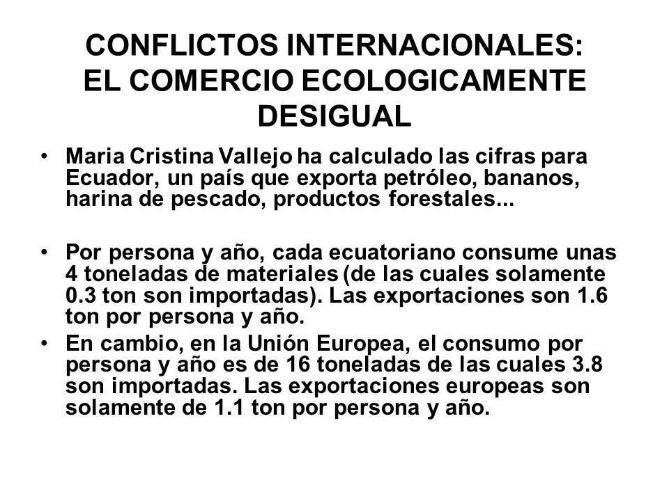 CONFLICTOS INTERNACIONALES: EL COMERCIO ECOLOGICAMENTE DESIGUAL