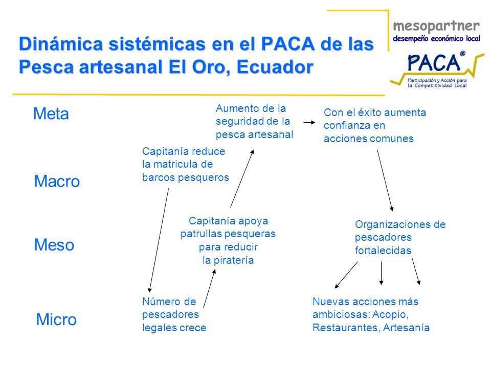 Dinámica sistémicas en el PACA de las Pesca artesanal El Oro, Ecuador