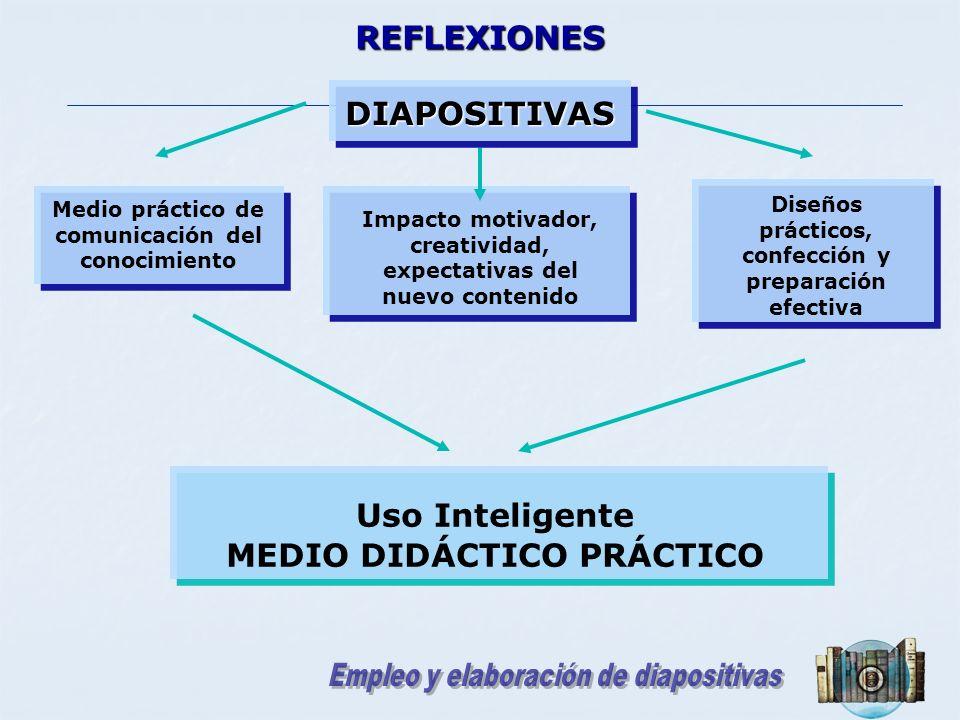 REFLEXIONES DIAPOSITIVAS Uso Inteligente MEDIO DIDÁCTICO PRÁCTICO