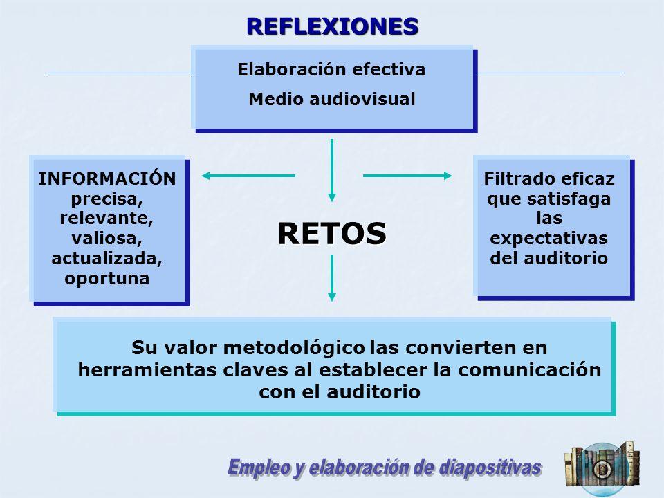REFLEXIONES Elaboración efectiva. Medio audiovisual. INFORMACIÓN precisa, relevante, valiosa, actualizada, oportuna.