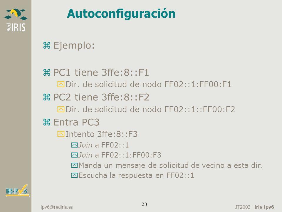 Autoconfiguración Ejemplo: PC1 tiene 3ffe:8::F1 PC2 tiene 3ffe:8::F2
