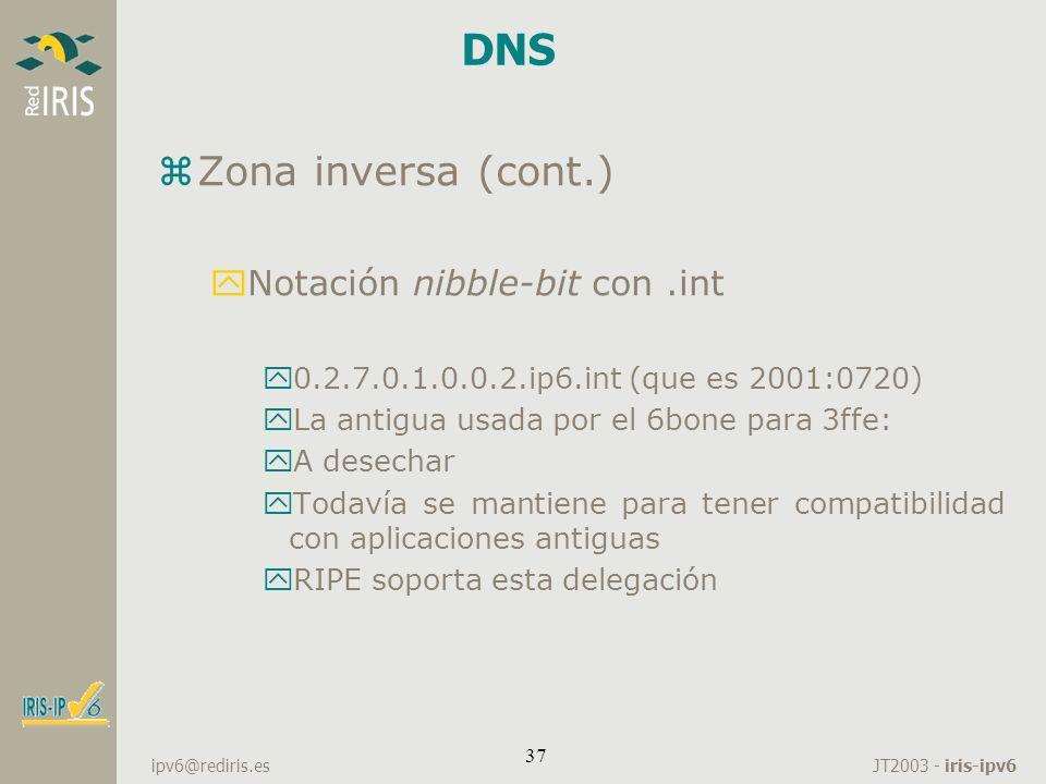 DNS Zona inversa (cont.) Notación nibble-bit con .int