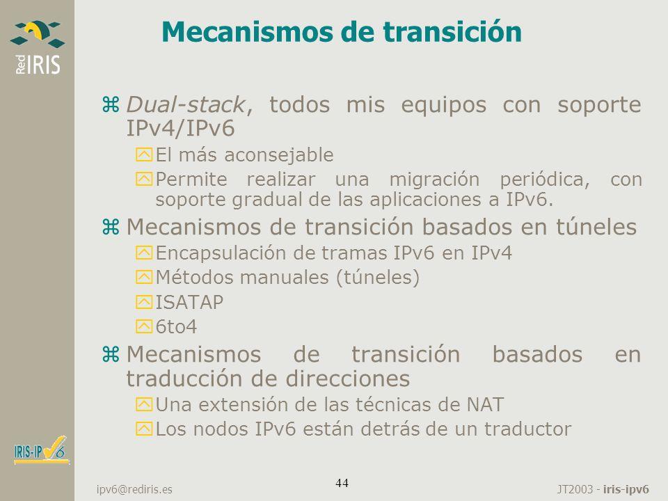 Mecanismos de transición