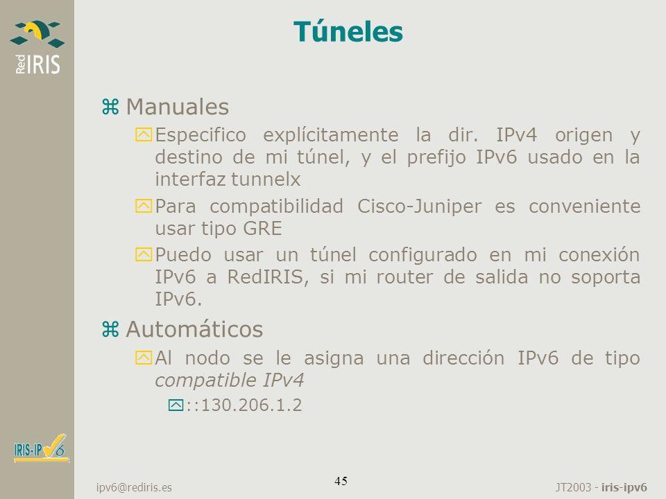 Túneles Manuales Automáticos