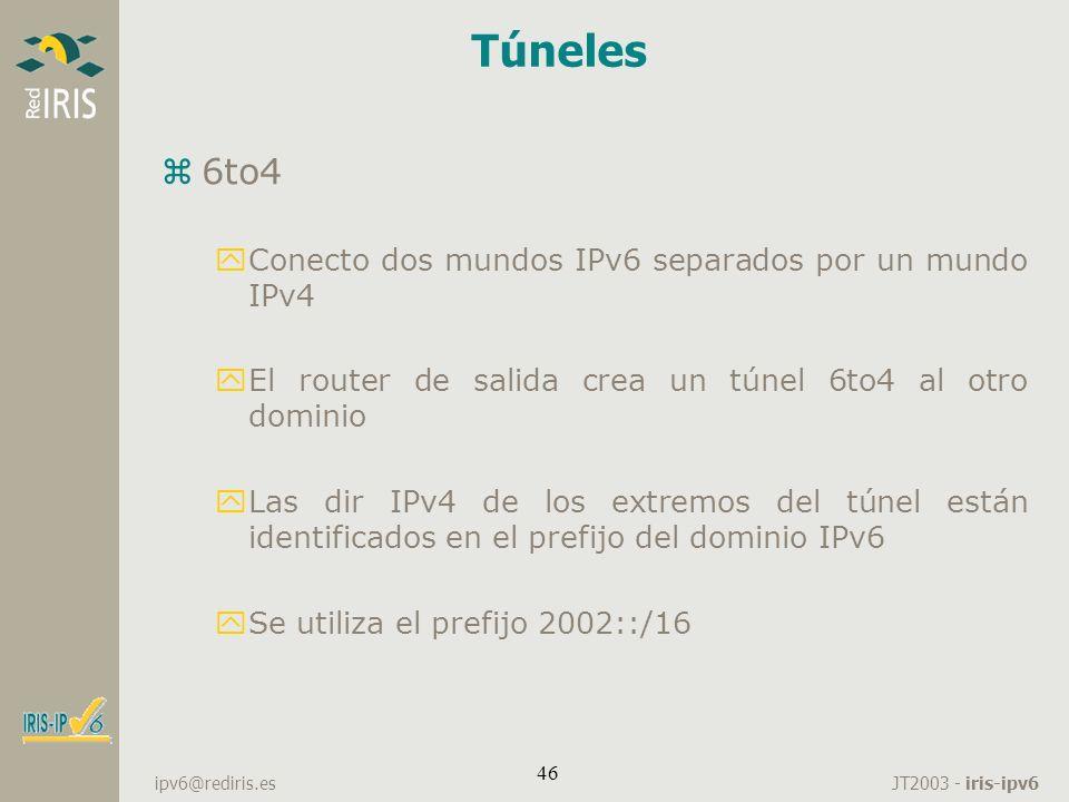 Túneles 6to4 Conecto dos mundos IPv6 separados por un mundo IPv4
