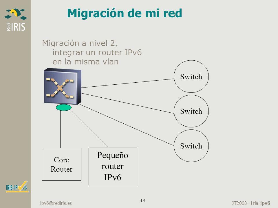 Migración de mi red Pequeño router IPv6