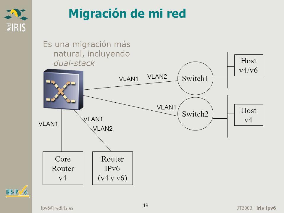 Migración de mi red Es una migración más natural, incluyendo dual-stack. Host. v4/v6. Switch1. VLAN2.