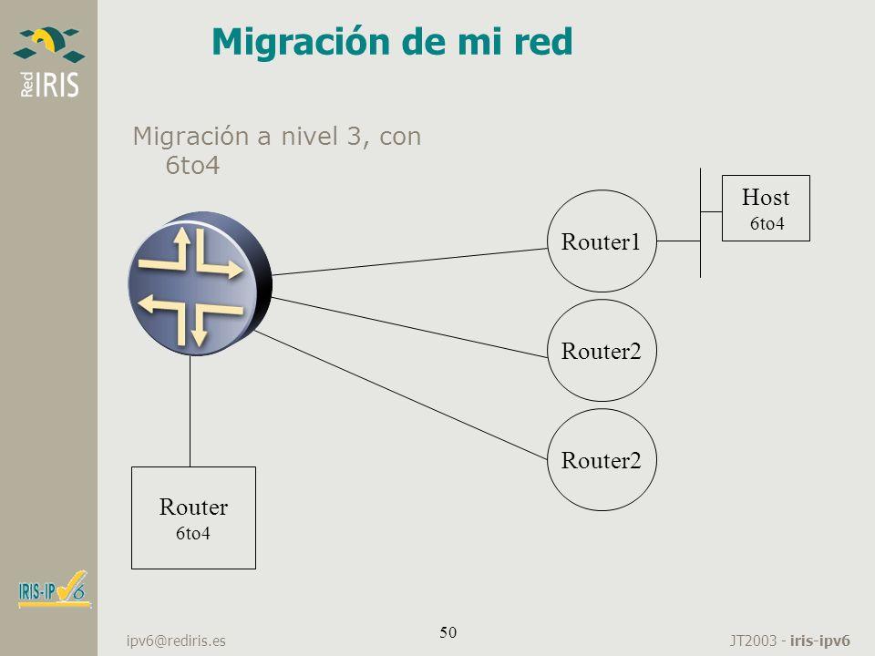 Migración de mi red Migración a nivel 3, con 6to4 Host Router1 Router2