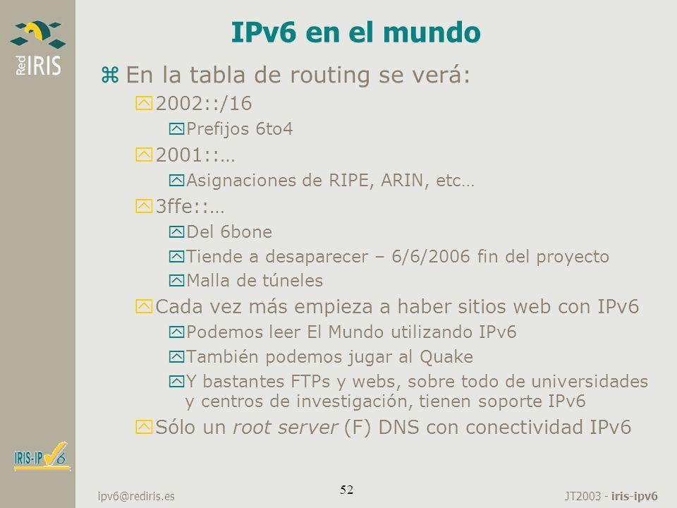 IPv6 en el mundo En la tabla de routing se verá: 2002::/16 2001::…