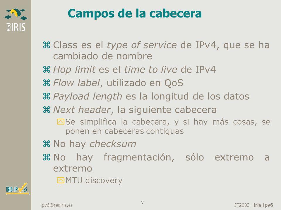 Campos de la cabeceraClass es el type of service de IPv4, que se ha cambiado de nombre. Hop limit es el time to live de IPv4.