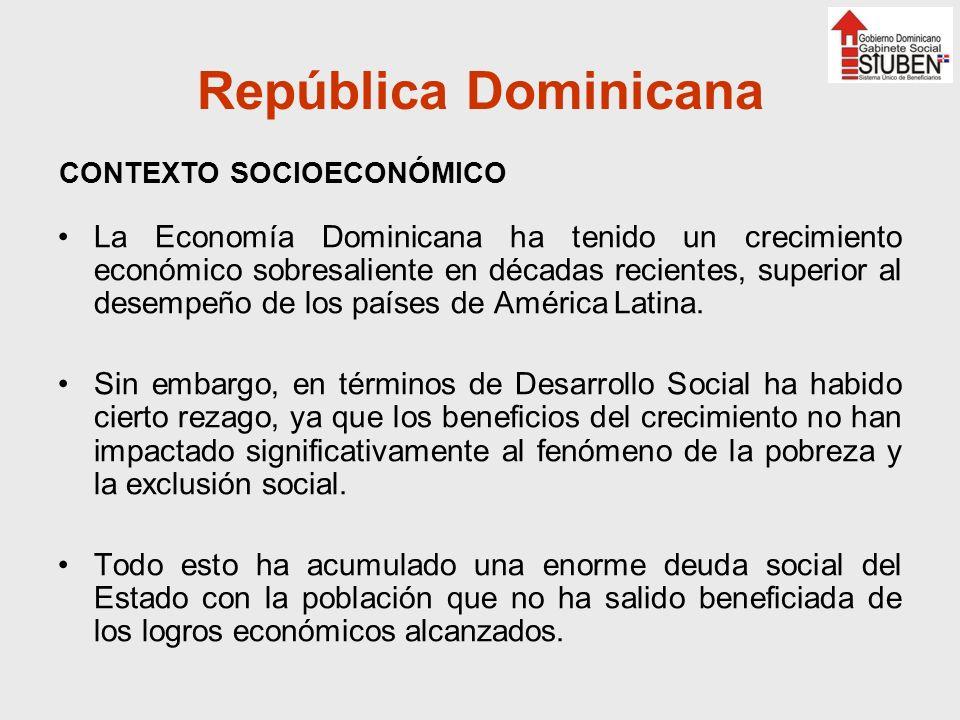 República Dominicana CONTEXTO SOCIOECONÓMICO.