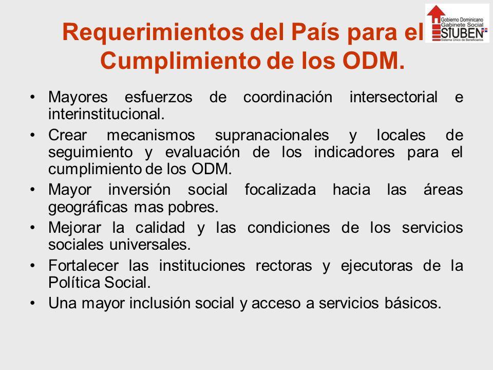 Requerimientos del País para el Cumplimiento de los ODM.