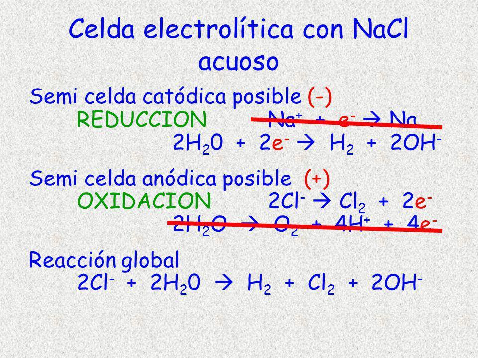 Celda electrolítica con NaCl acuoso