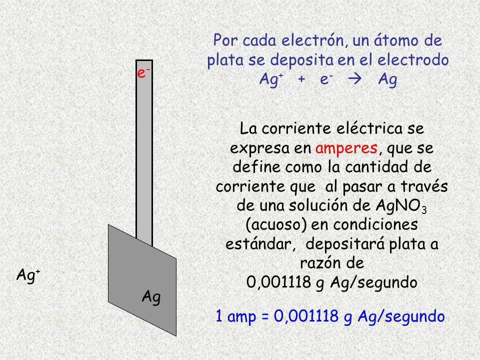 Por cada electrón, un átomo de plata se deposita en el electrodo