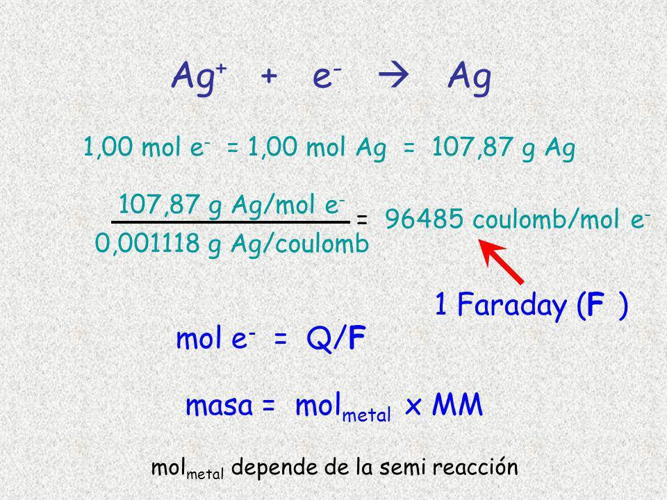 molmetal depende de la semi reacción