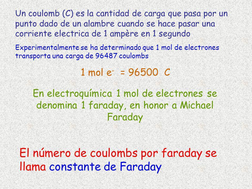 El número de coulombs por faraday se llama constante de Faraday