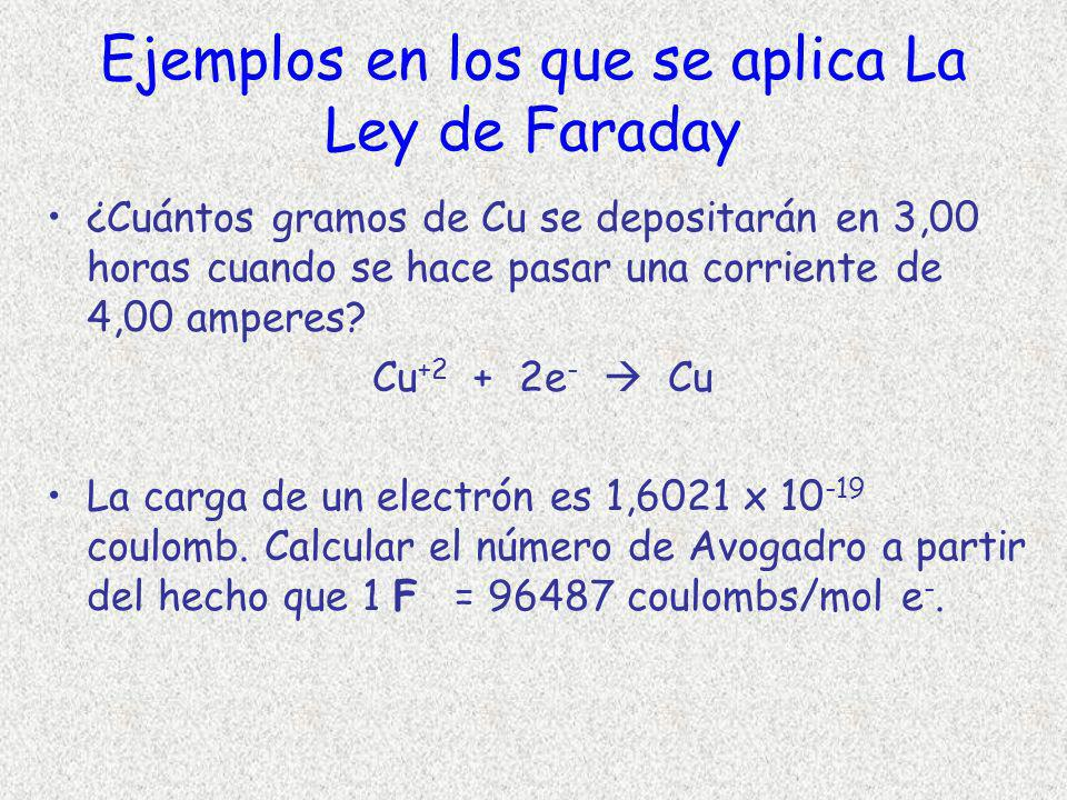 Ejemplos en los que se aplica La Ley de Faraday