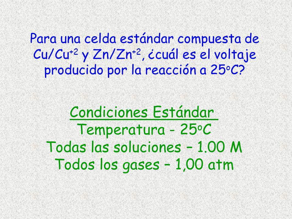 Todas las soluciones – 1.00 M