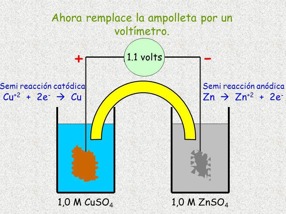 - + Ahora remplace la ampolleta por un voltímetro. 1.1 volts