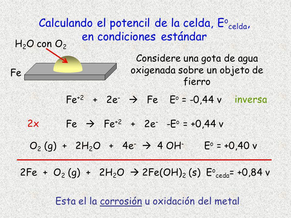 Calculando el potencil de la celda, Eocelda, en condiciones estándar