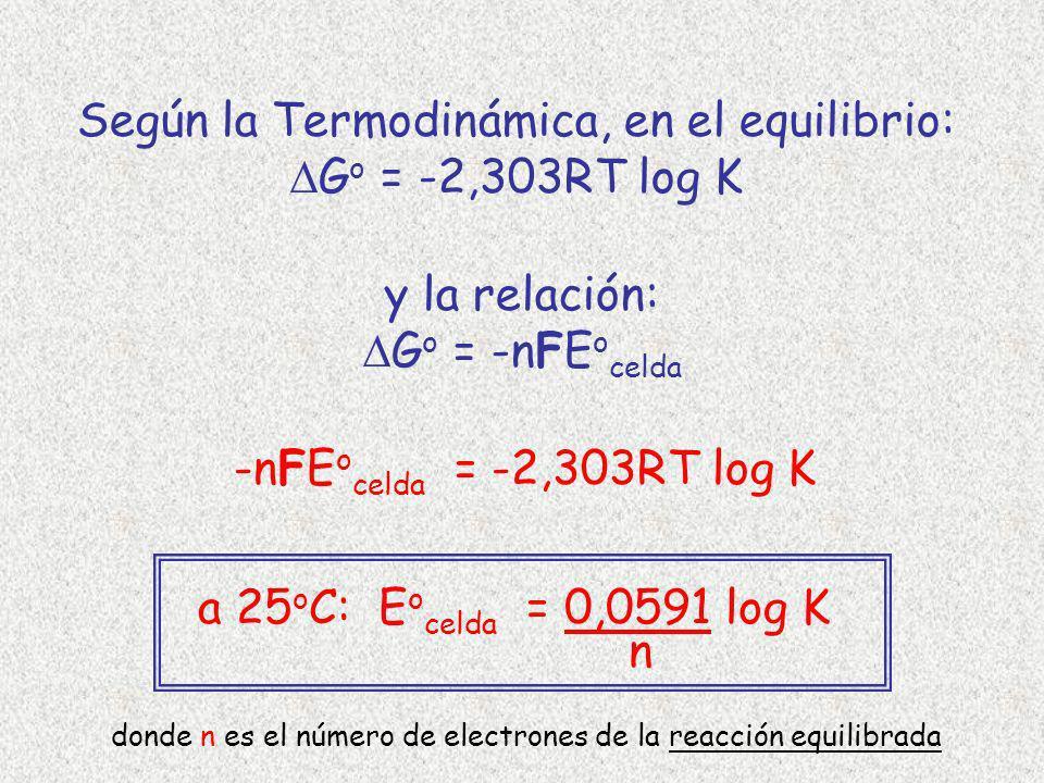 Según la Termodinámica, en el equilibrio: DGo = -2,303RT log K