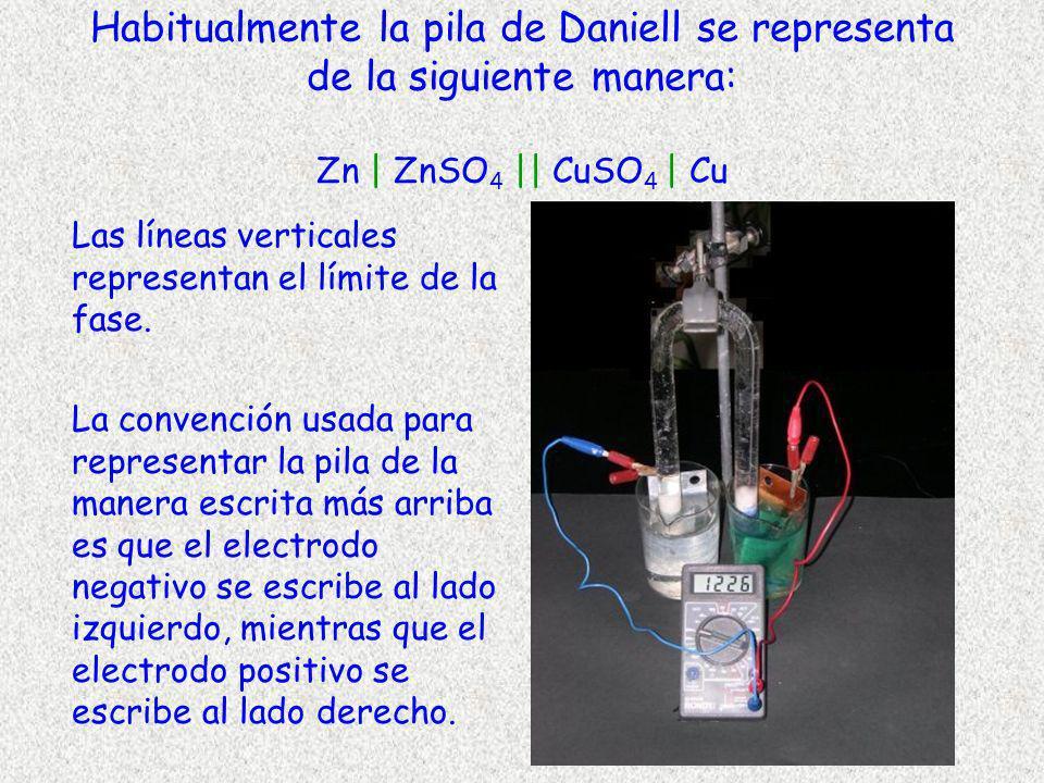 Habitualmente la pila de Daniell se representa de la siguiente manera: Zn | ZnSO4 || CuSO4 | Cu