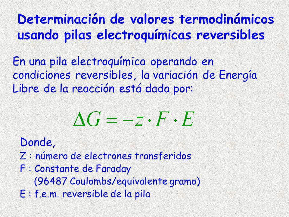 Determinación de valores termodinámicos usando pilas electroquímicas reversibles
