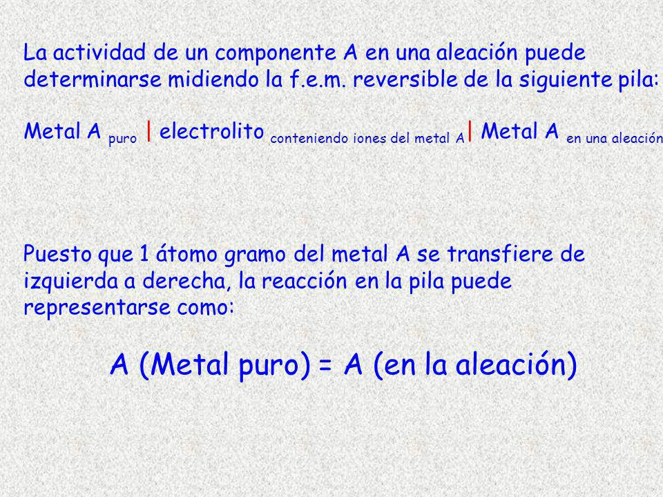 La actividad de un componente A en una aleación puede determinarse midiendo la f.e.m. reversible de la siguiente pila: Metal A puro | electrolito conteniendo iones del metal A| Metal A en una aleación