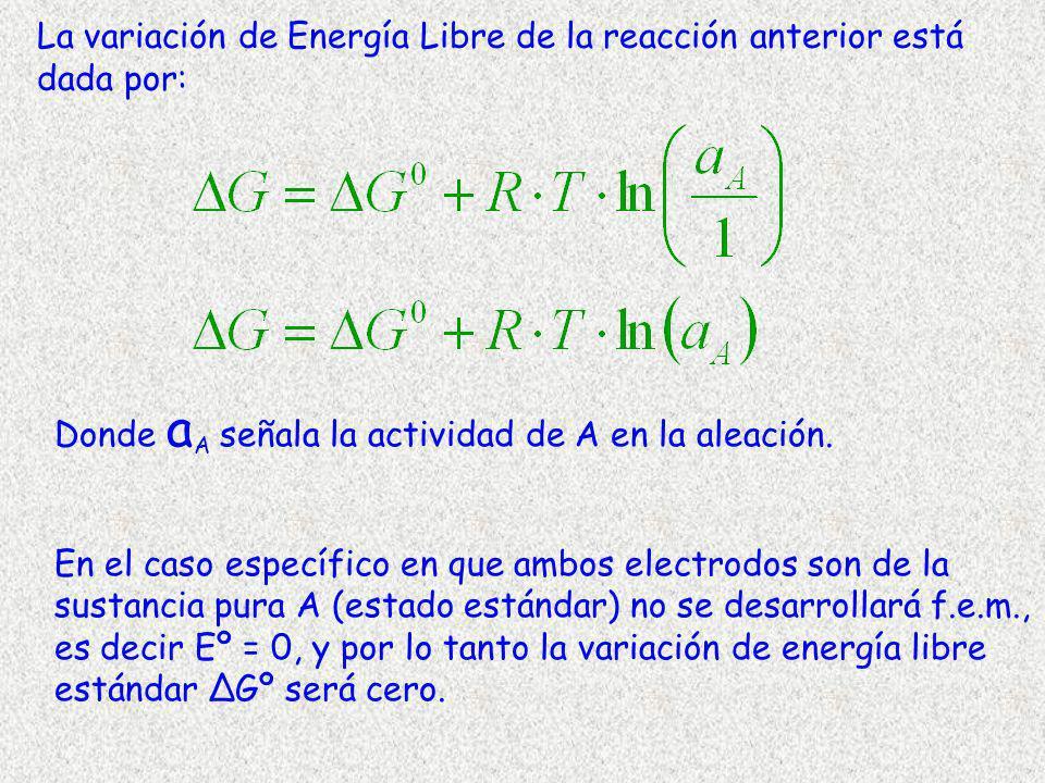 La variación de Energía Libre de la reacción anterior está dada por: