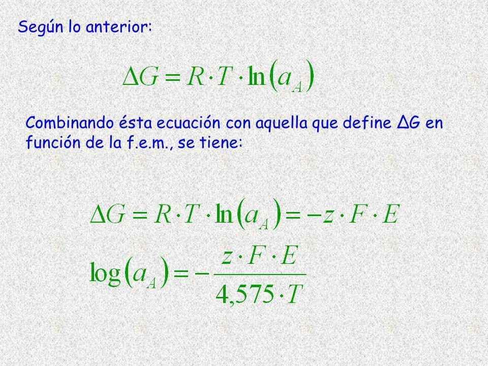Según lo anterior: Combinando ésta ecuación con aquella que define ∆G en función de la f.e.m., se tiene: