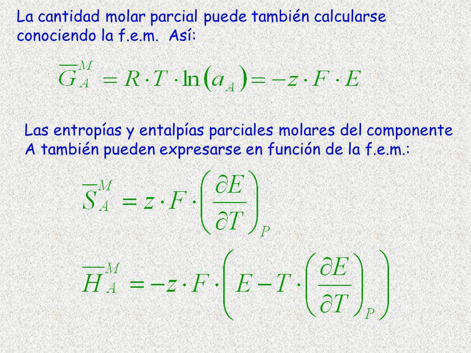 La cantidad molar parcial puede también calcularse conociendo la f. e