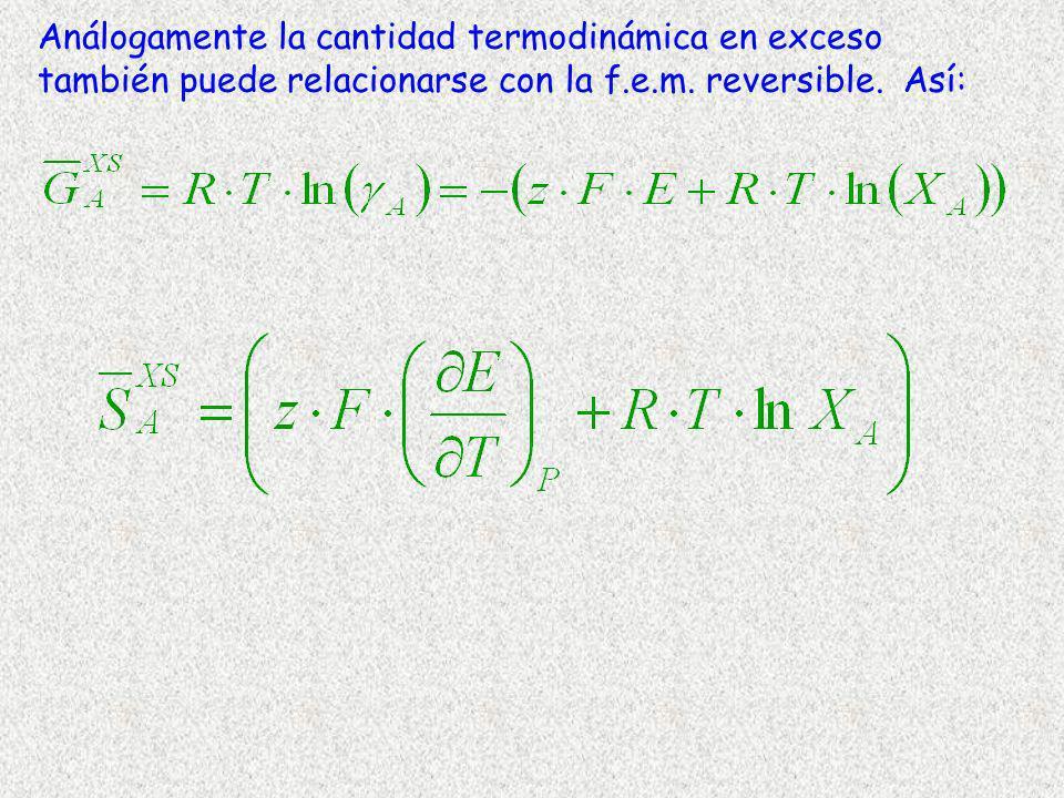 Análogamente la cantidad termodinámica en exceso también puede relacionarse con la f.e.m.