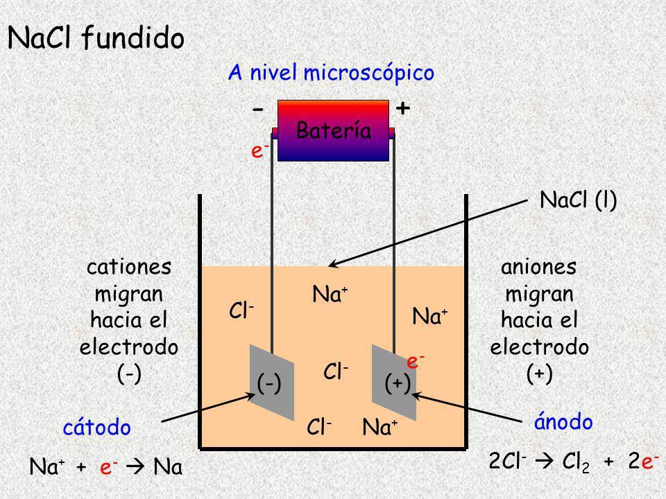 - + NaCl fundido A nivel microscópico Batería e- NaCl (l) cationes