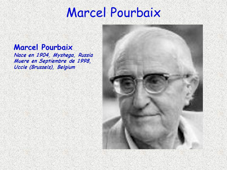 Marcel Pourbaix Marcel Pourbaix Nace en 1904, Myshega, Russia