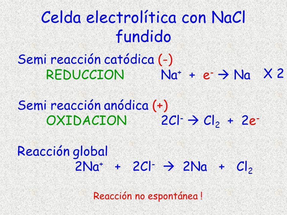 Celda electrolítica con NaCl fundido
