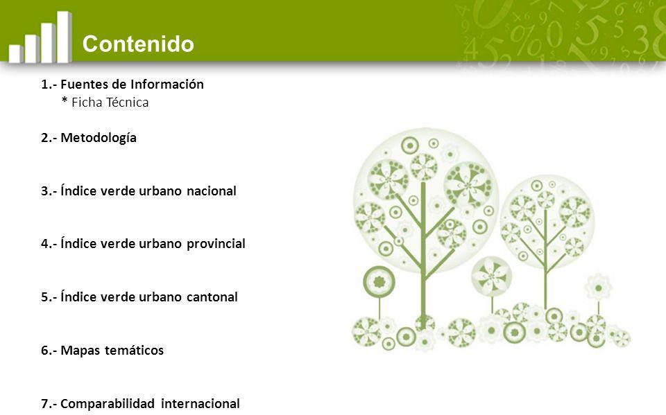 Contenido 1.- Fuentes de Información * Ficha Técnica 2.- Metodología