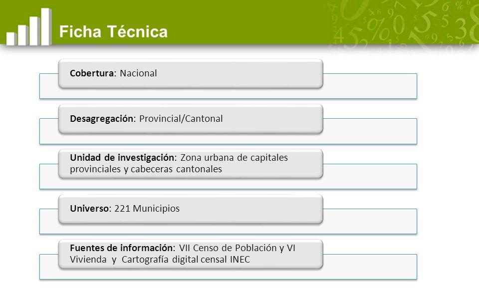 Ficha Técnica Cobertura: Nacional. Desagregación: Provincial/Cantonal.