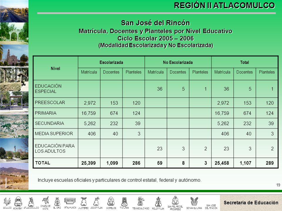 San José del Rincón Matrícula, Docentes y Planteles por Nivel Educativo. Ciclo Escolar 2005 – 2006.