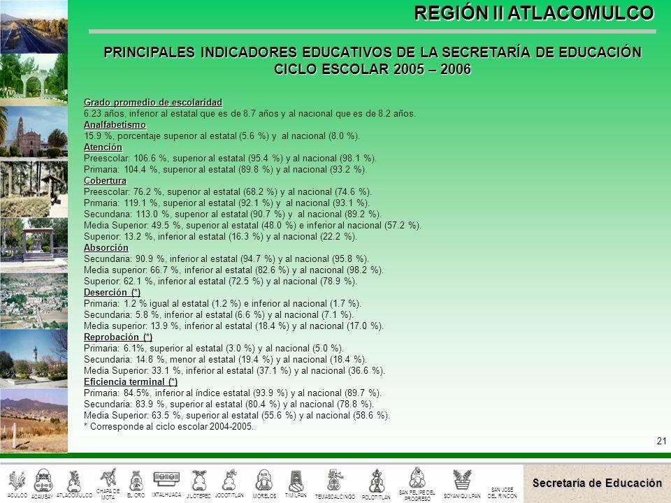 PRINCIPALES INDICADORES EDUCATIVOS DE LA SECRETARÍA DE EDUCACIÓN